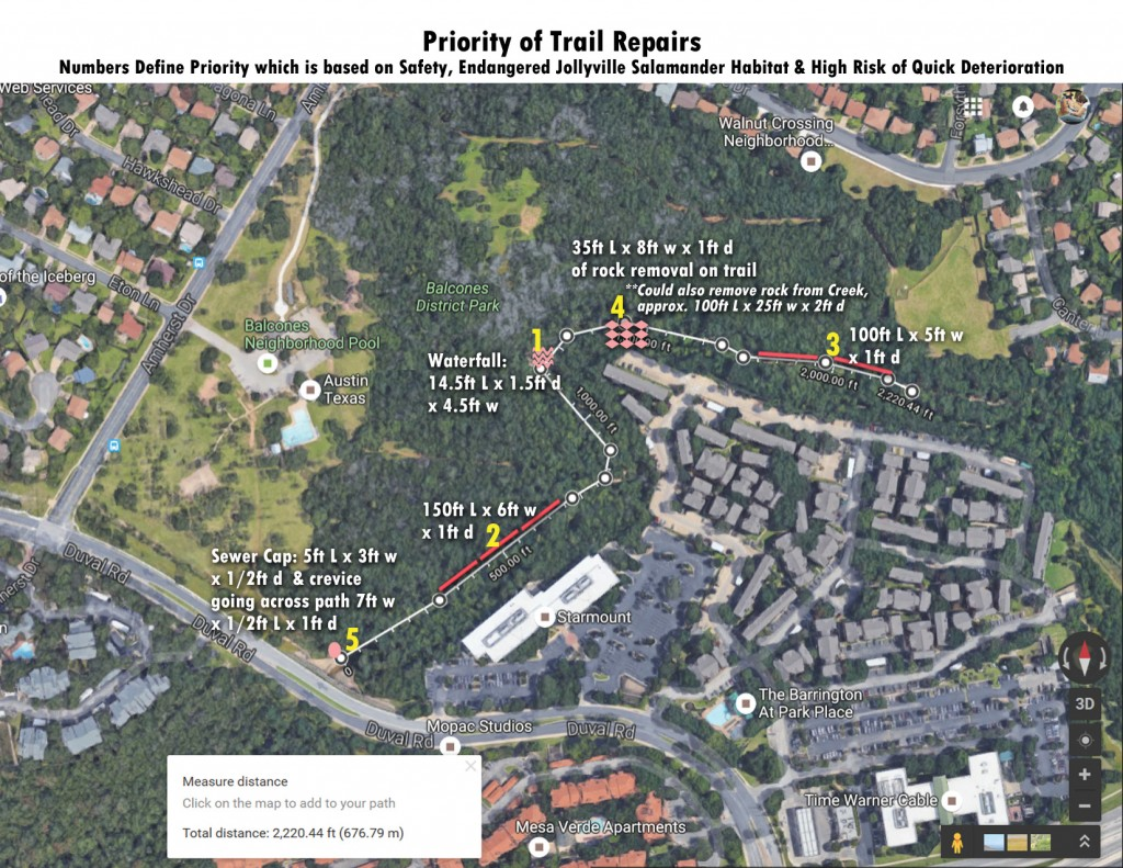 Trail Priority1FINAL